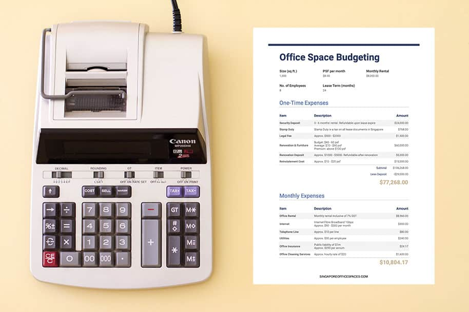 Office Space Budgeting